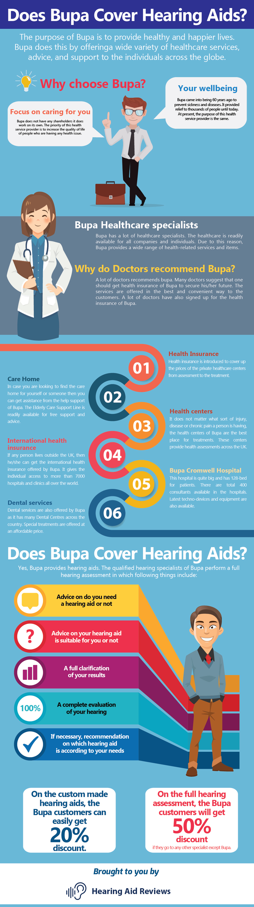 Does Bupa Cover Hearing Aids Best Hearing Aid ReviewsBest Hearing