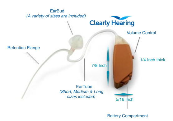 Clearly Hearing